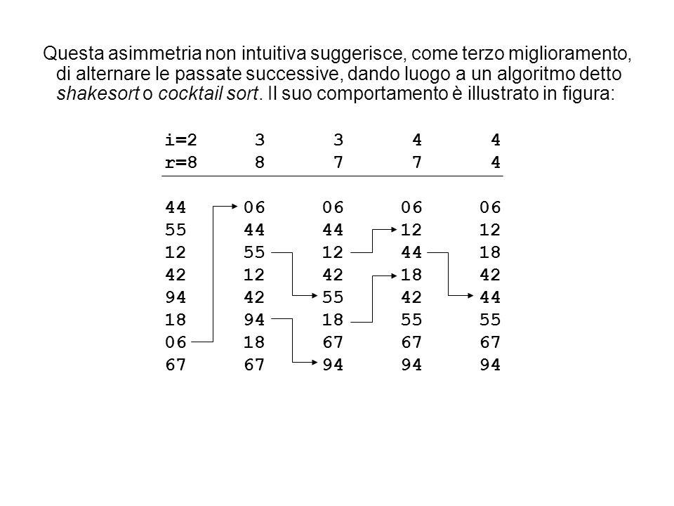 Questa asimmetria non intuitiva suggerisce, come terzo miglioramento, di alternare le passate successive, dando luogo a un algoritmo detto shakesort o cocktail sort. Il suo comportamento è illustrato in figura: