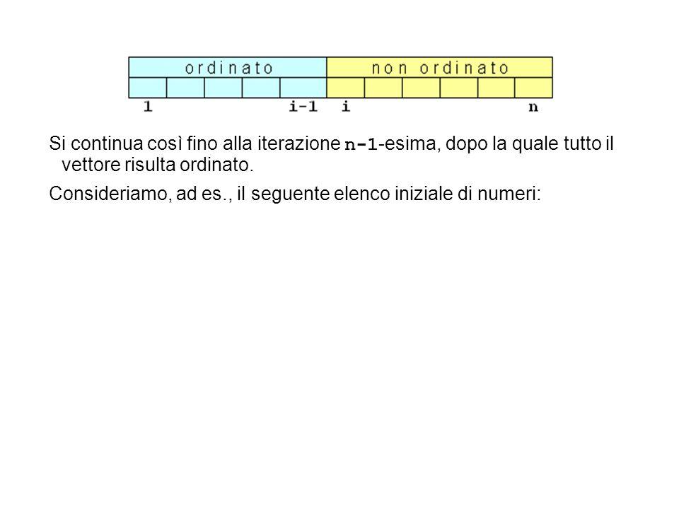 Si continua così fino alla iterazione n-1-esima, dopo la quale tutto il vettore risulta ordinato.