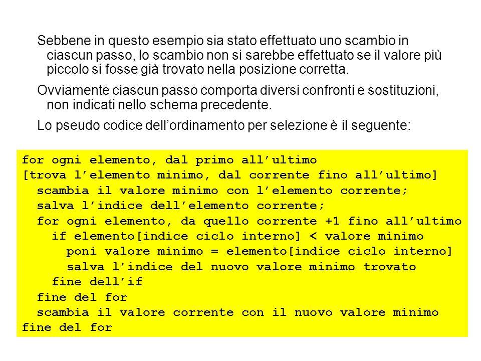 Lo pseudo codice dell'ordinamento per selezione è il seguente: