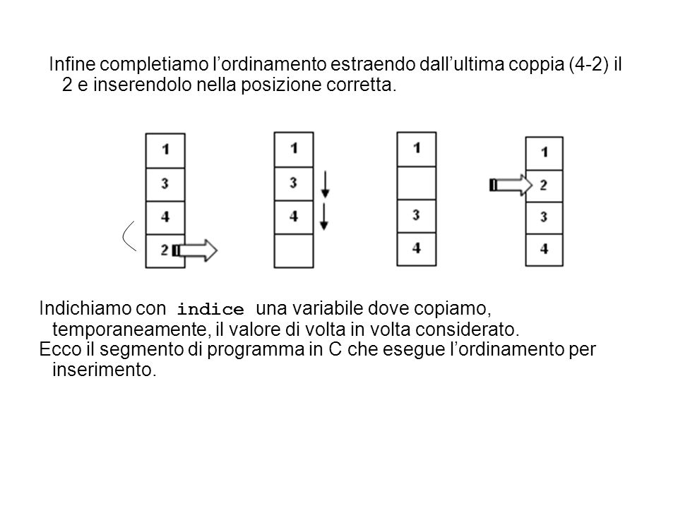Infine completiamo l'ordinamento estraendo dall'ultima coppia (4-2) il 2 e inserendolo nella posizione corretta.