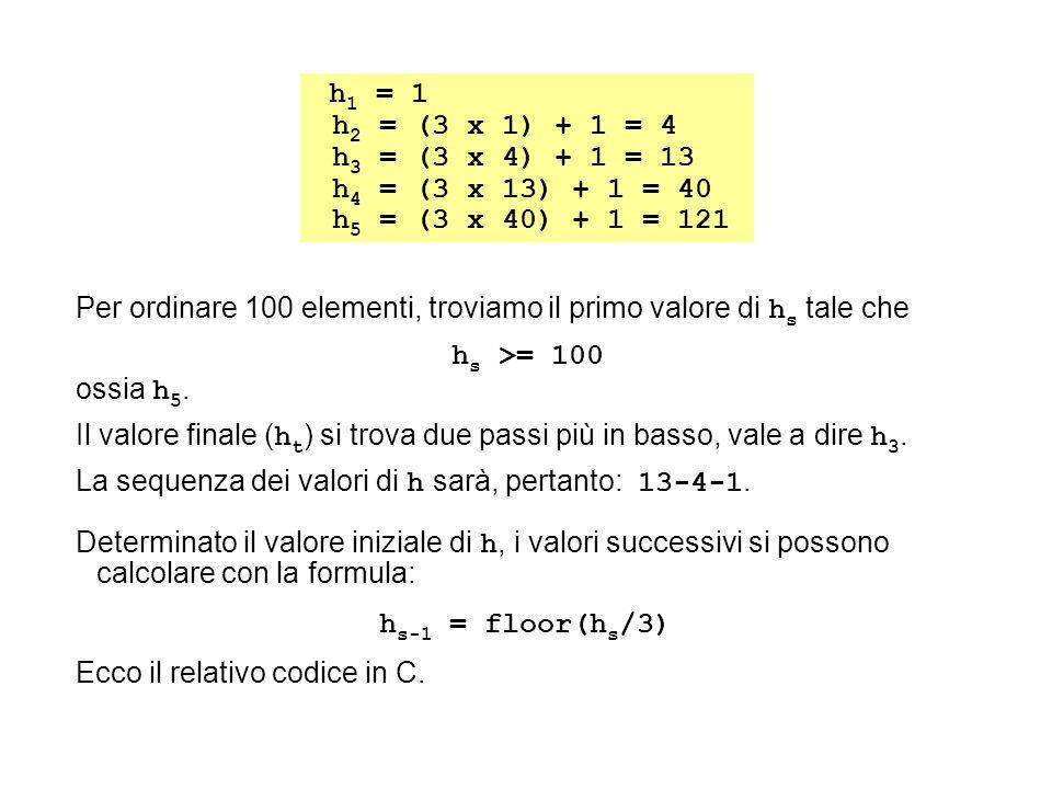 h1 = 1 h2 = (3 x 1) + 1 = 4 h3 = (3 x 4) + 1 = 13 h4 = (3 x 13) + 1 = 40 h5 = (3 x 40) + 1 = 121