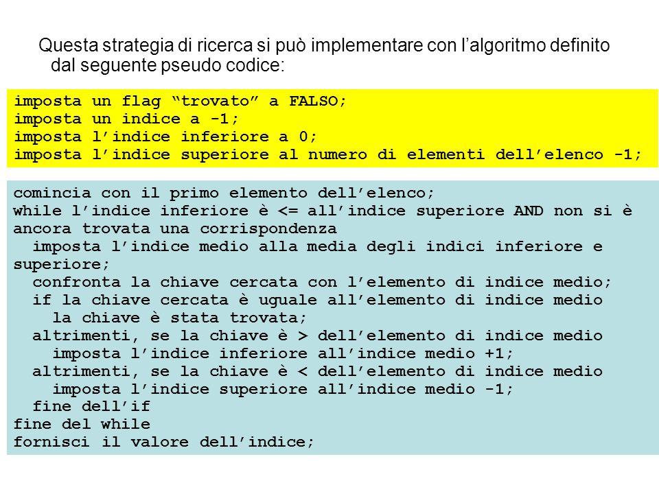 Questa strategia di ricerca si può implementare con l'algoritmo definito dal seguente pseudo codice: