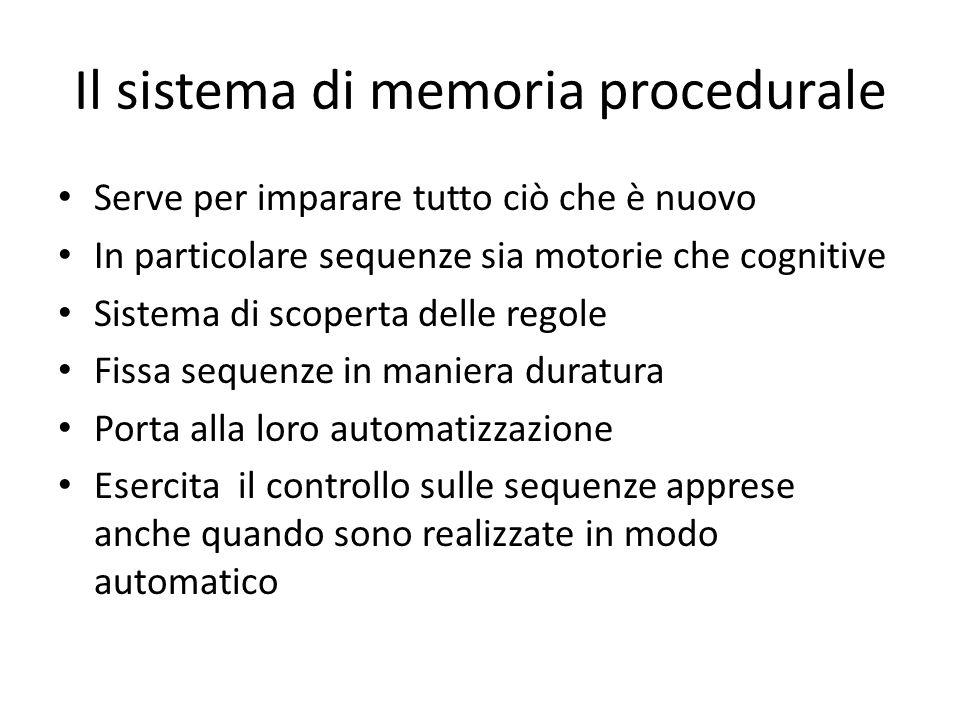 Il sistema di memoria procedurale