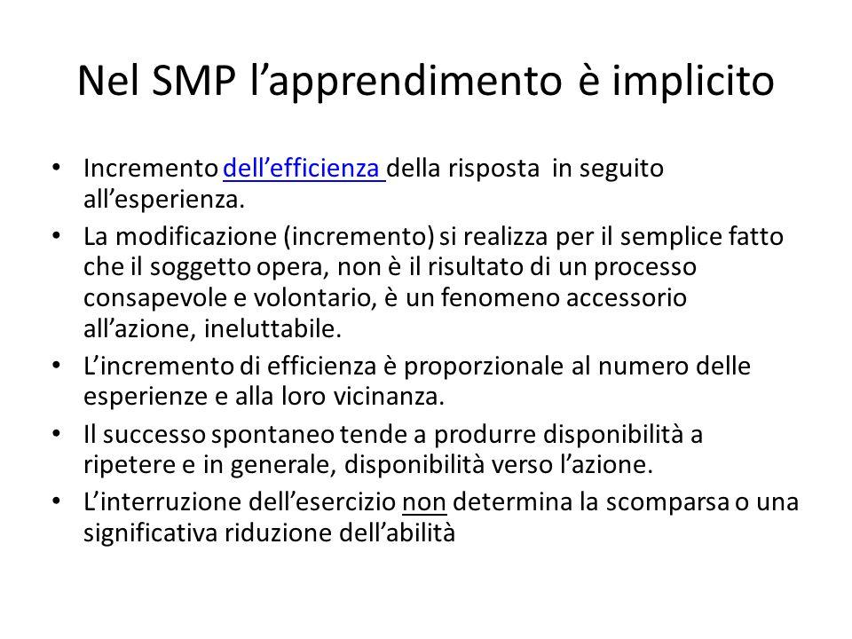 Nel SMP l'apprendimento è implicito