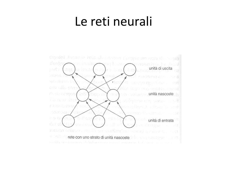 Le reti neurali