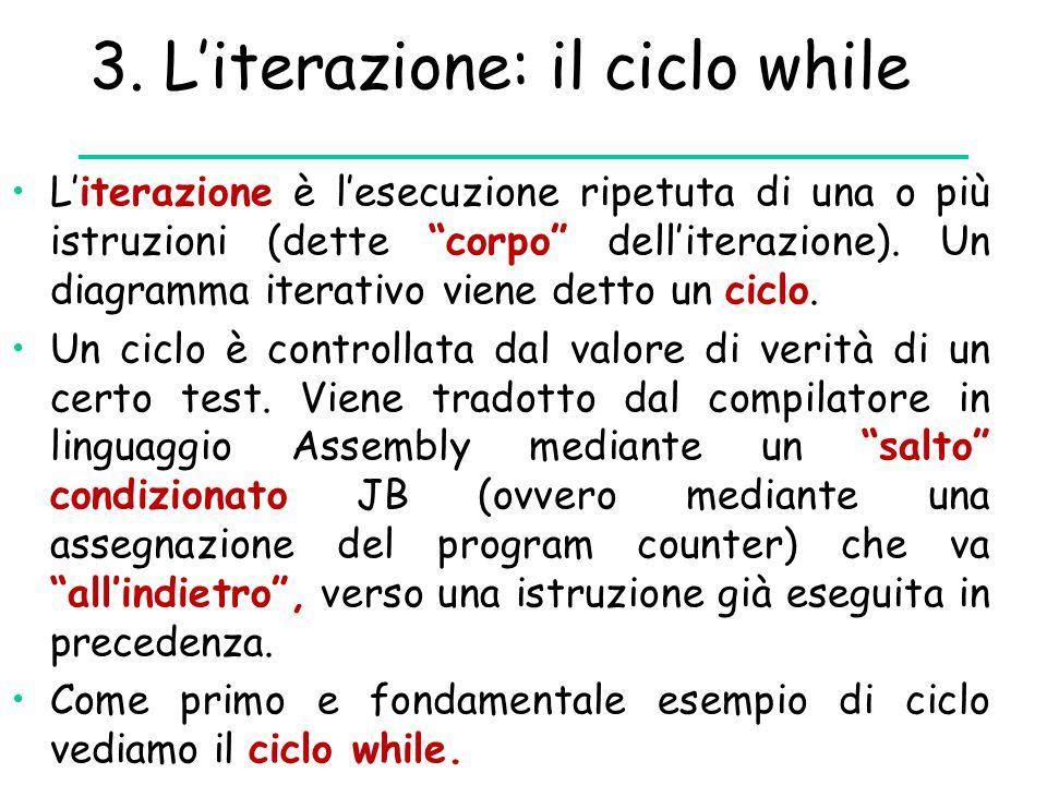 3. L'iterazione: il ciclo while