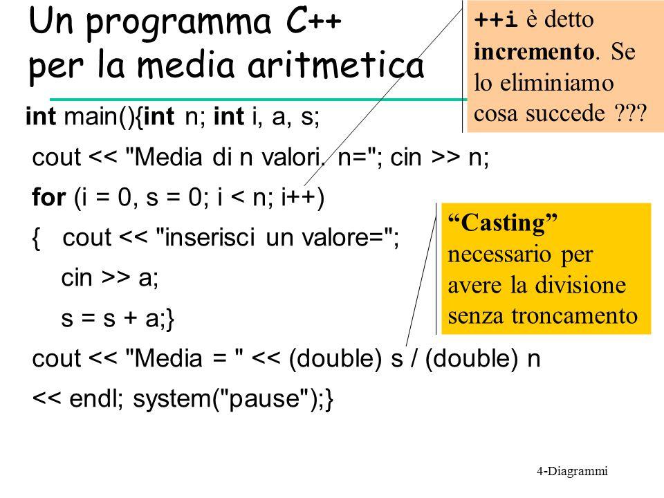 Un programma C++ per la media aritmetica