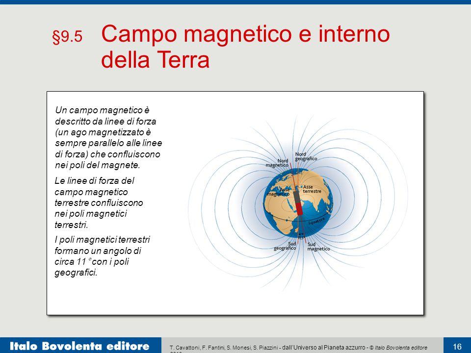 §9.5 Campo magnetico e interno della Terra