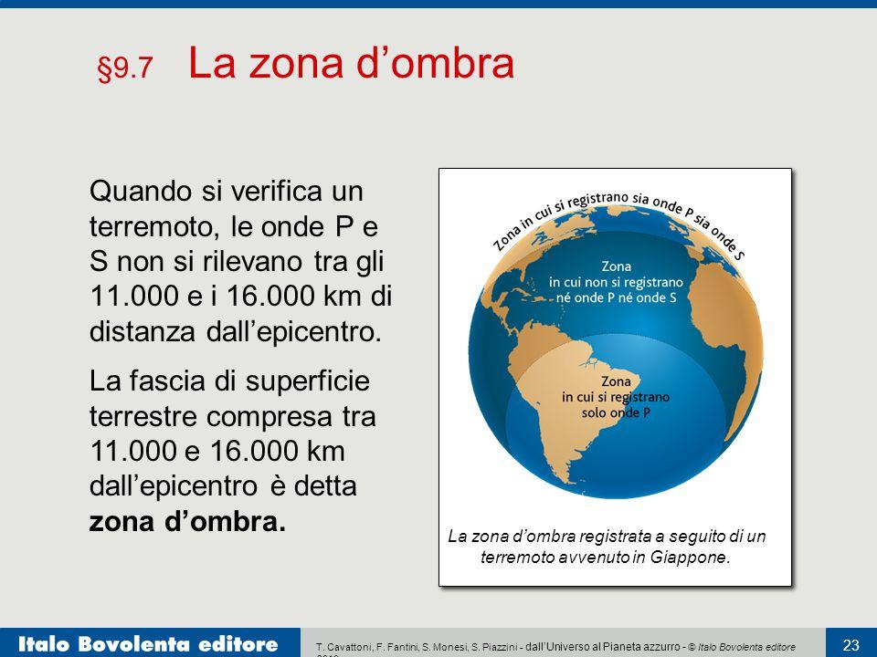 §9.7 La zona d'ombra Quando si verifica un terremoto, le onde P e S non si rilevano tra gli 11.000 e i 16.000 km di distanza dall'epicentro.