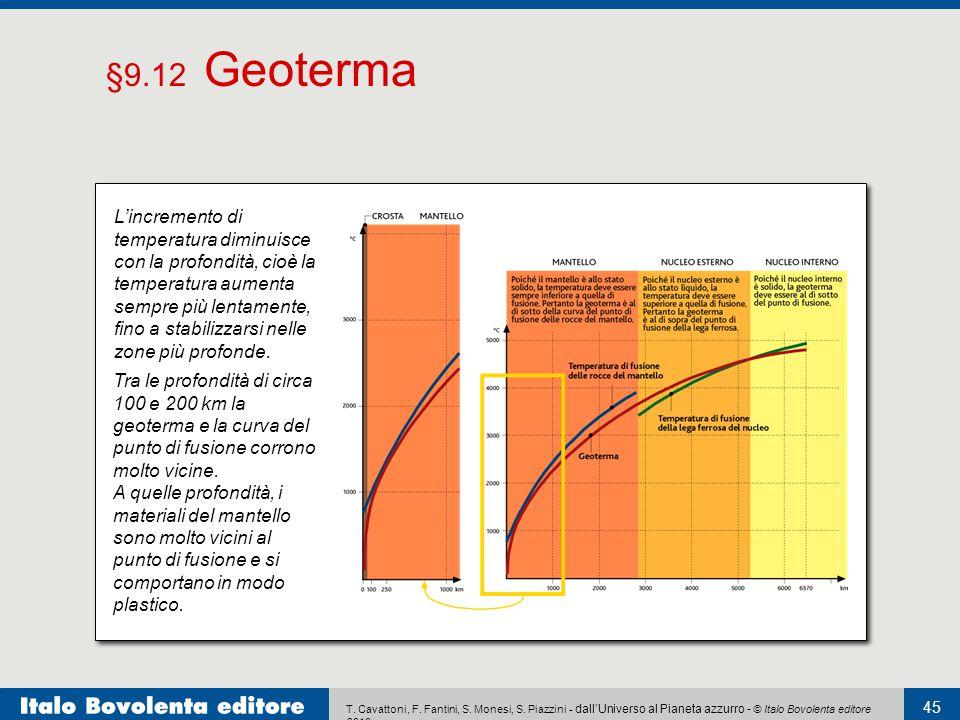 §9.12 Geoterma L'incremento di temperatura diminuisce