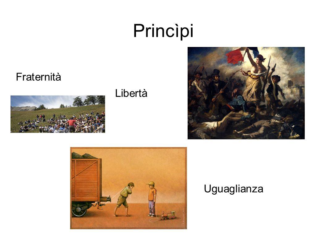 Princìpi Fraternità Libertà Uguaglianza