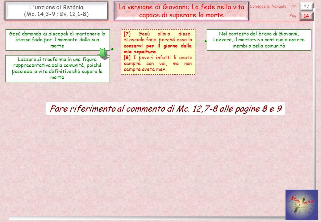 Fare riferimento al commento di Mc. 12,7-8 alle pagine 8 e 9