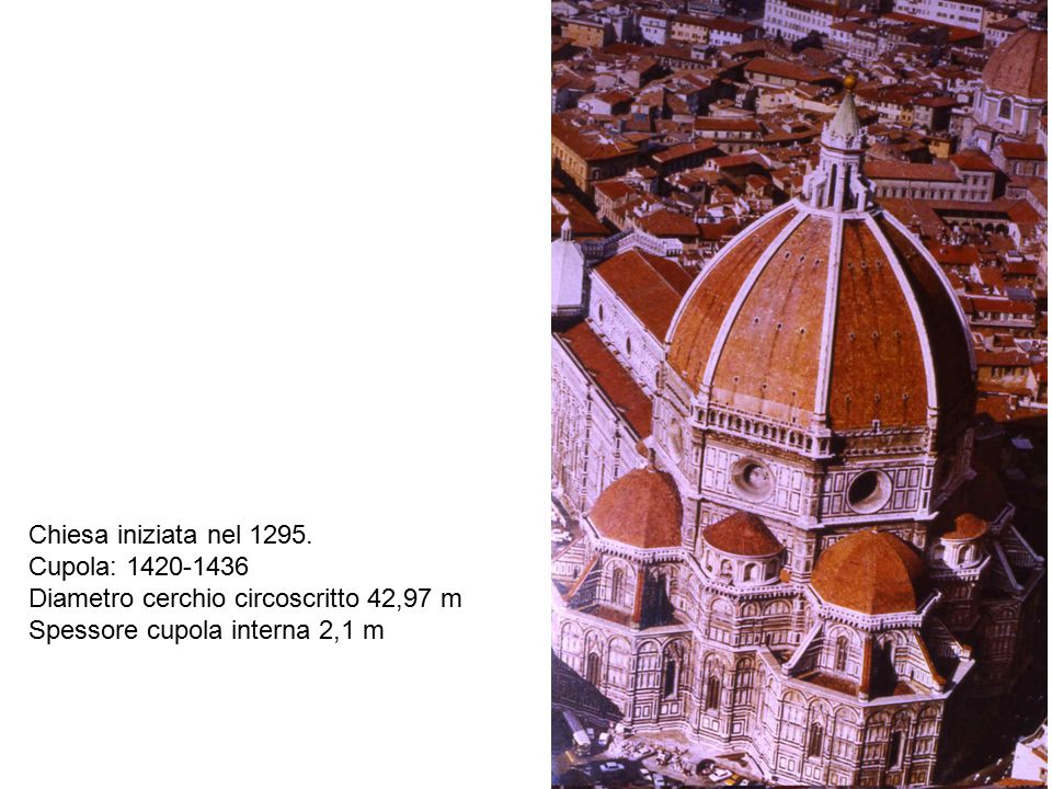 Chiesa iniziata nel 1295. Cupola: 1420-1436. Diametro cerchio circoscritto 42,97 m.