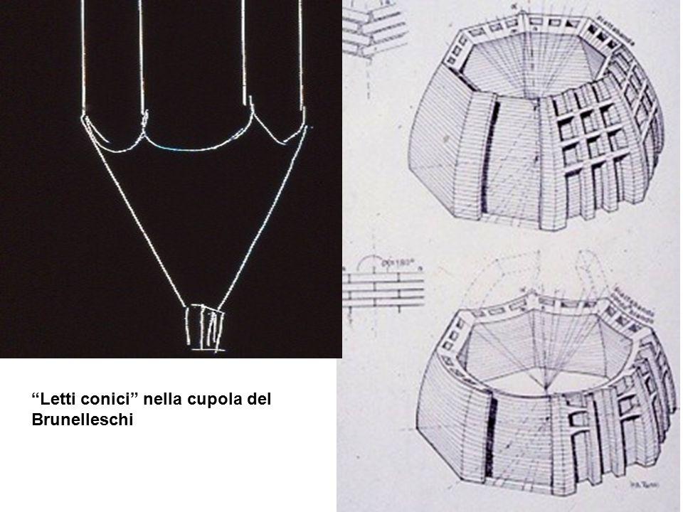Letti conici nella cupola del Brunelleschi