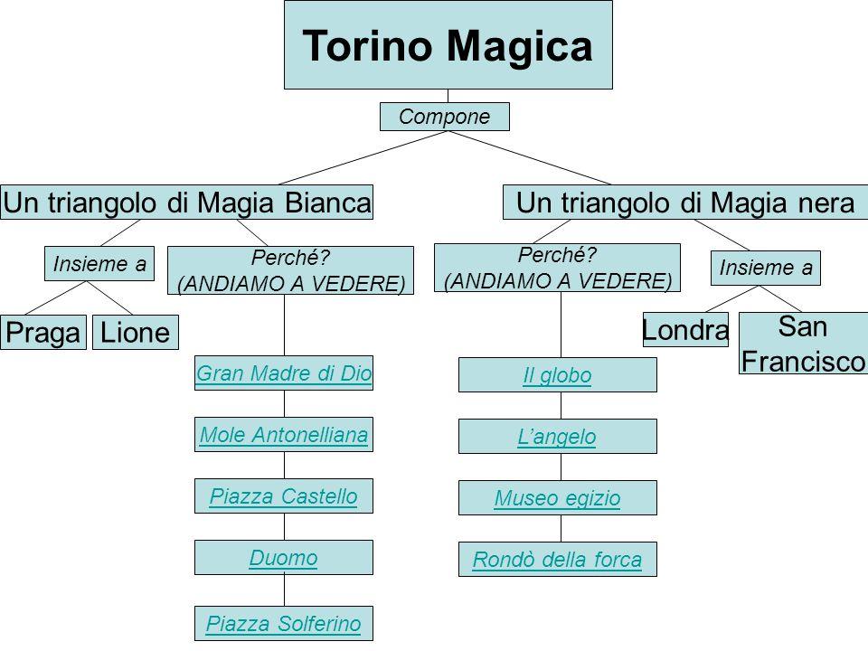 Torino Magica Un triangolo di Magia Bianca Un triangolo di Magia nera