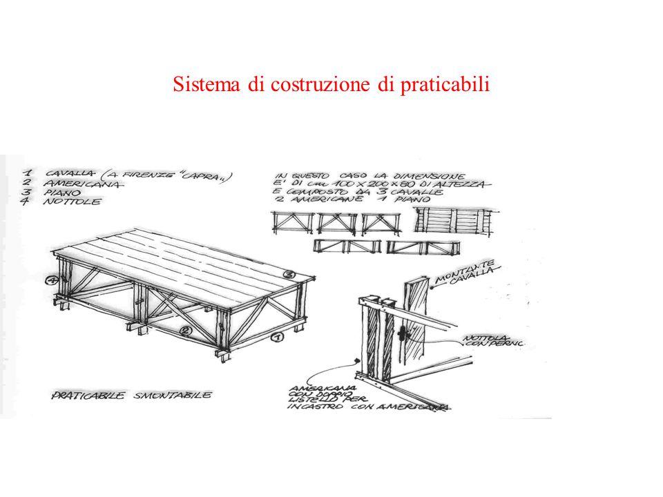 Sistema di costruzione di praticabili