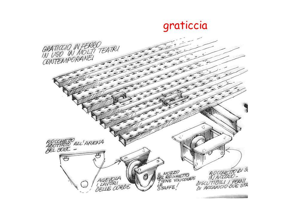 graticcia