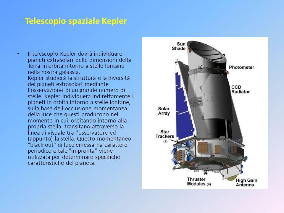 Telescopio spaziale Kepler