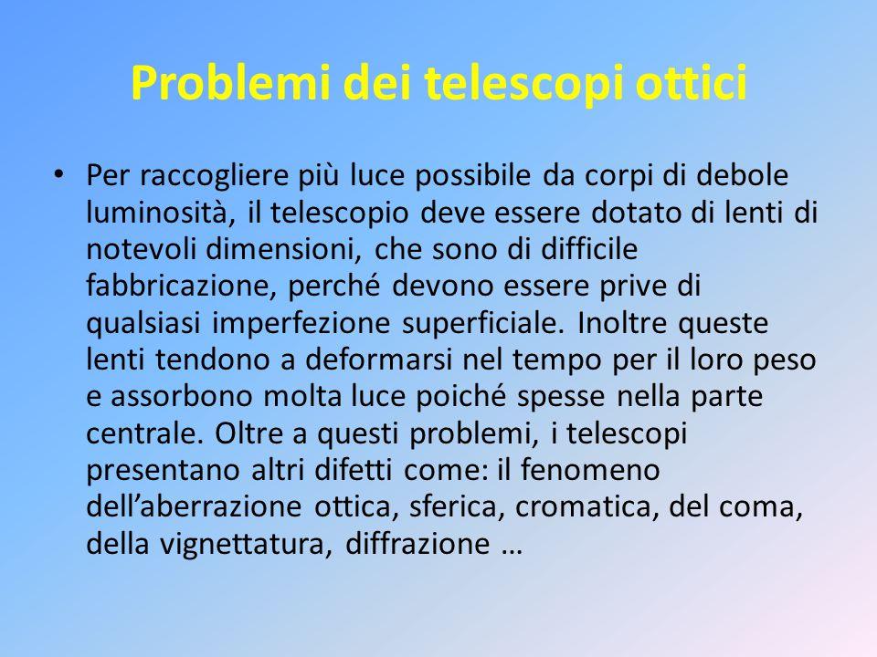 Problemi dei telescopi ottici