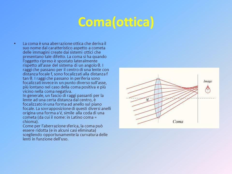 Coma(ottica)