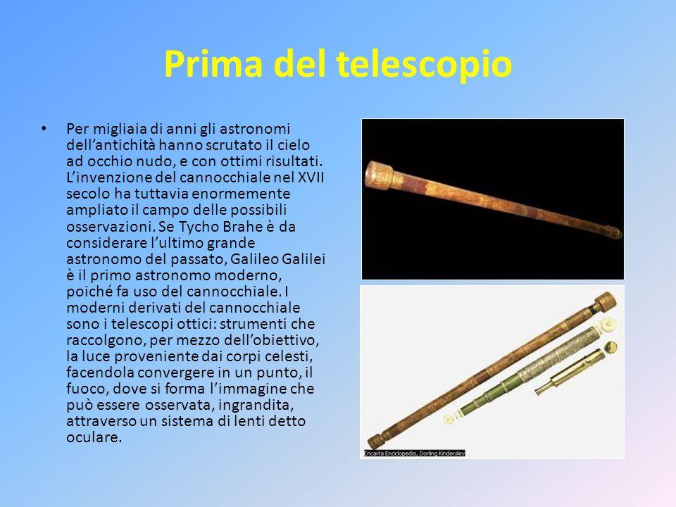Prima del telescopio