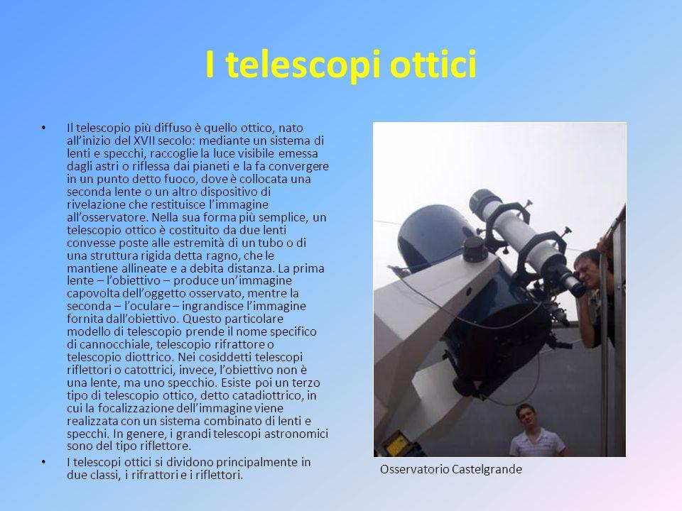 I telescopi ottici