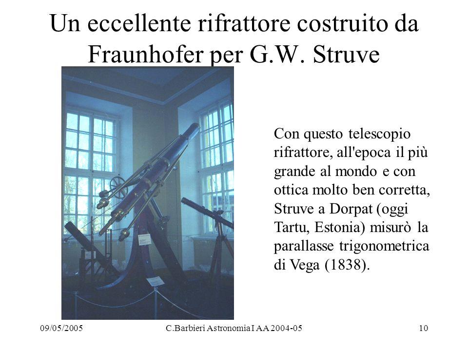 Un eccellente rifrattore costruito da Fraunhofer per G.W. Struve
