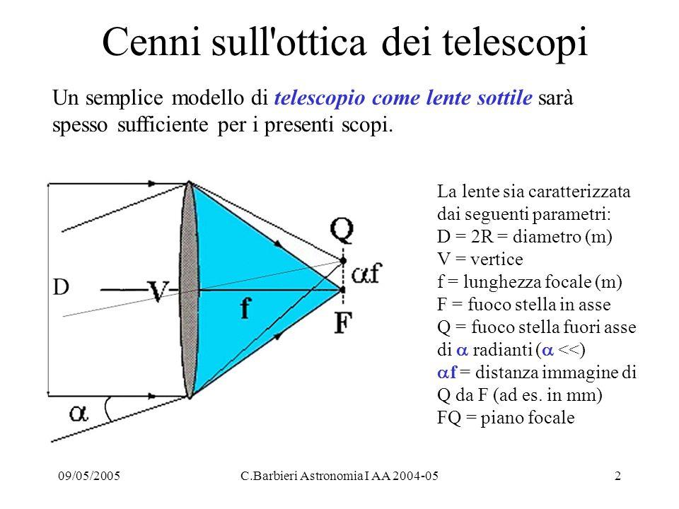 Cenni sull ottica dei telescopi