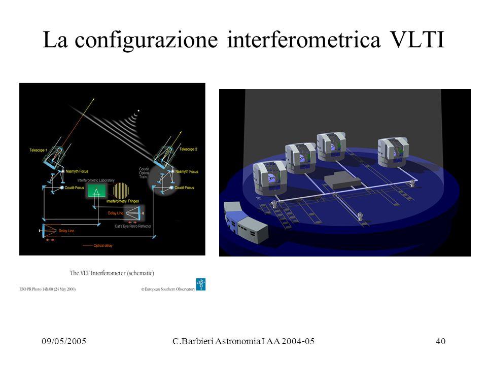 La configurazione interferometrica VLTI