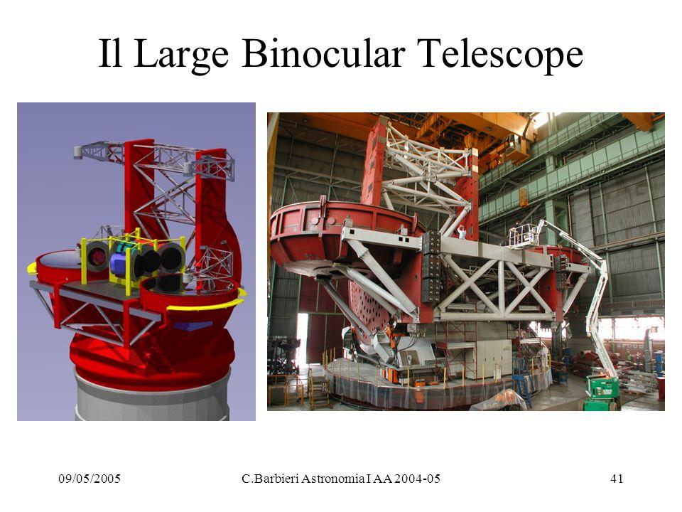 Il Large Binocular Telescope