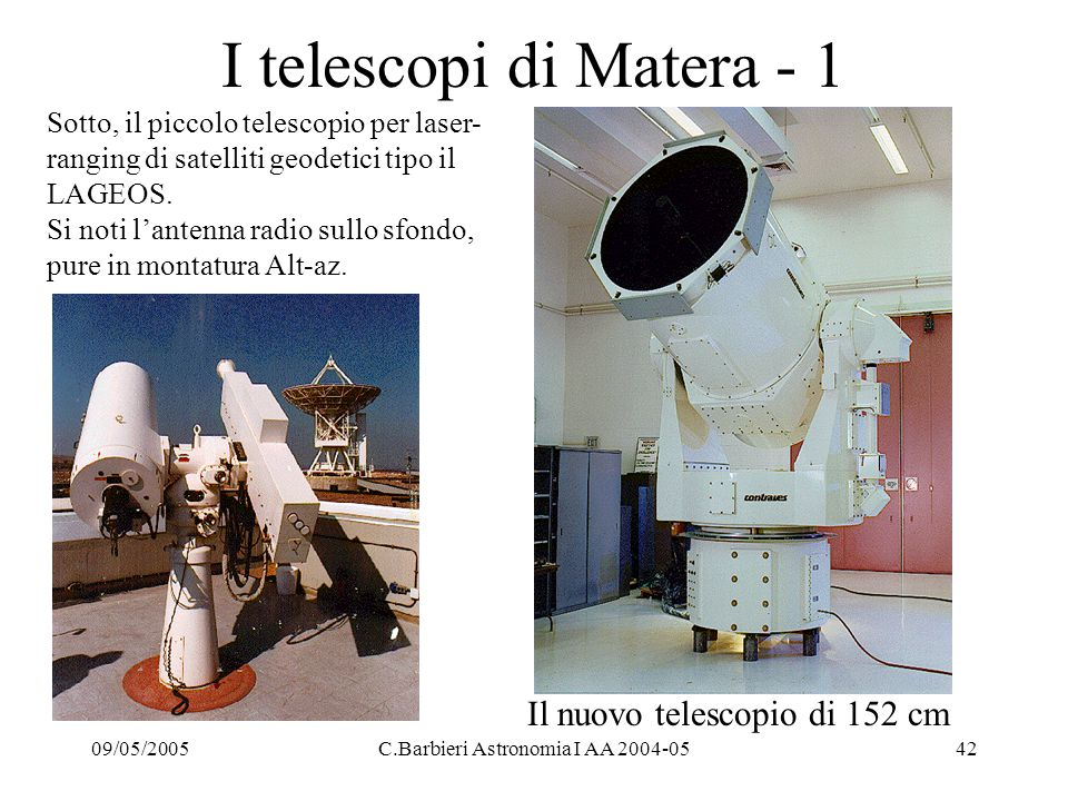 C.Barbieri Astronomia I AA 2004-05