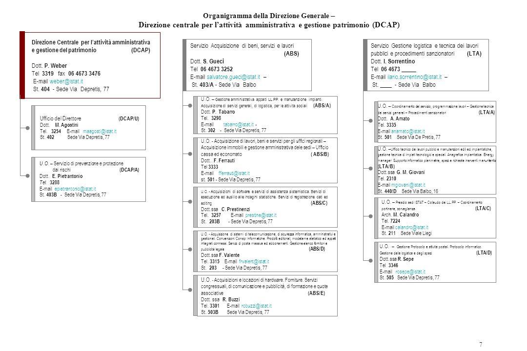 Organigramma della Direzione Generale –