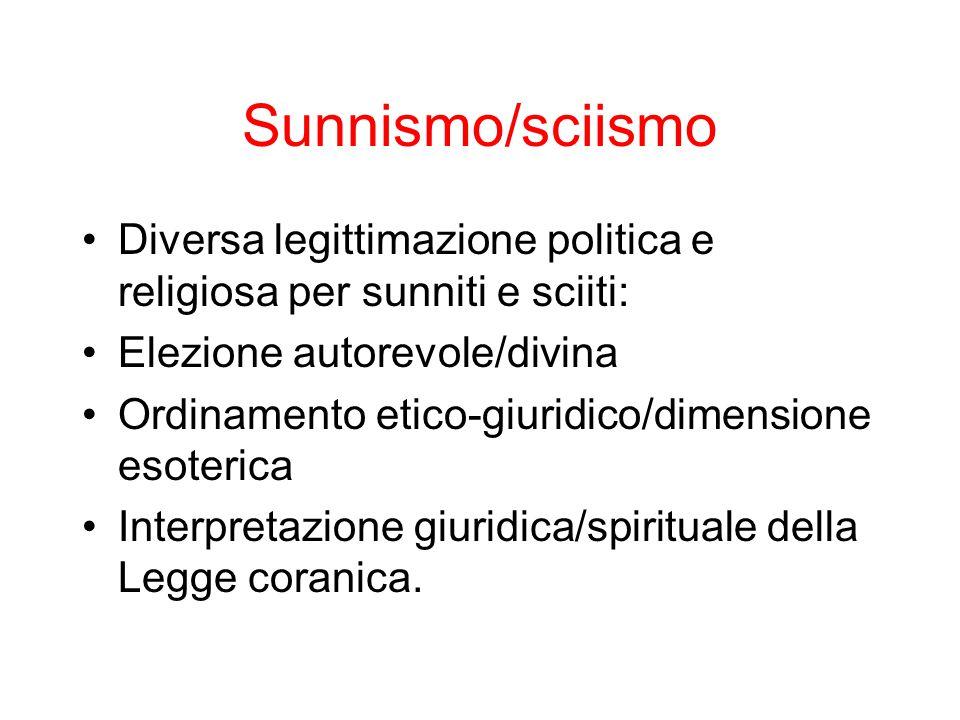 Sunnismo/sciismo Diversa legittimazione politica e religiosa per sunniti e sciiti: Elezione autorevole/divina.