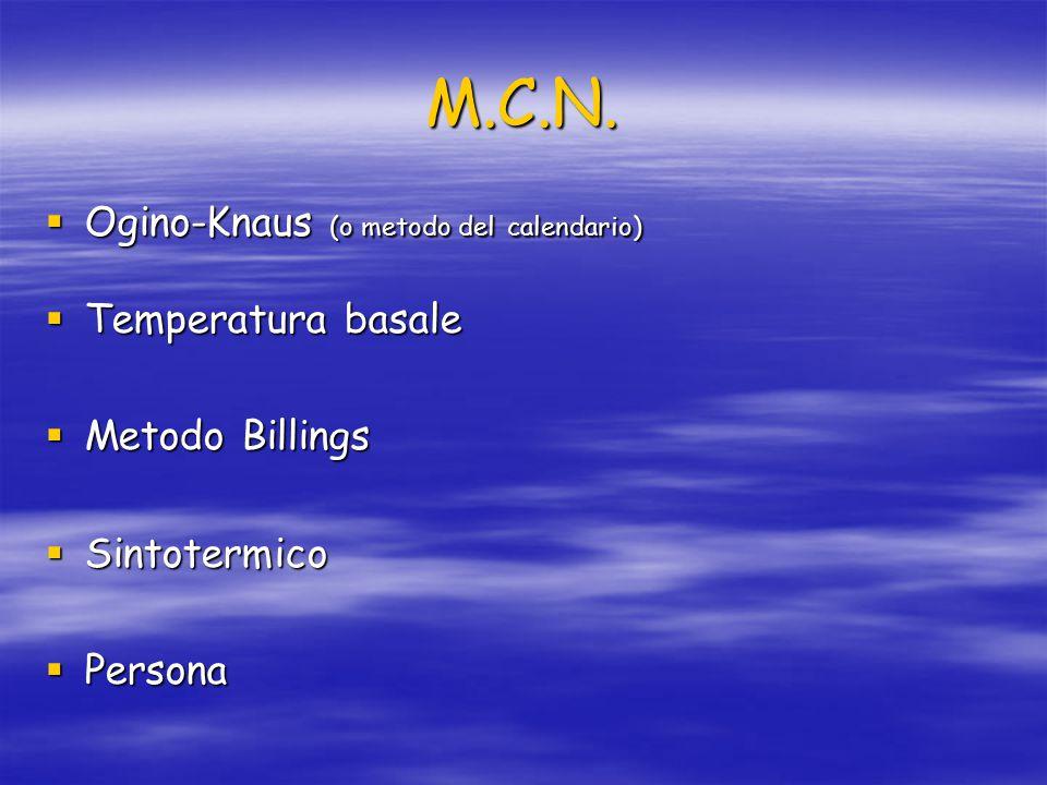 M.C.N. Ogino-Knaus (o metodo del calendario) Temperatura basale
