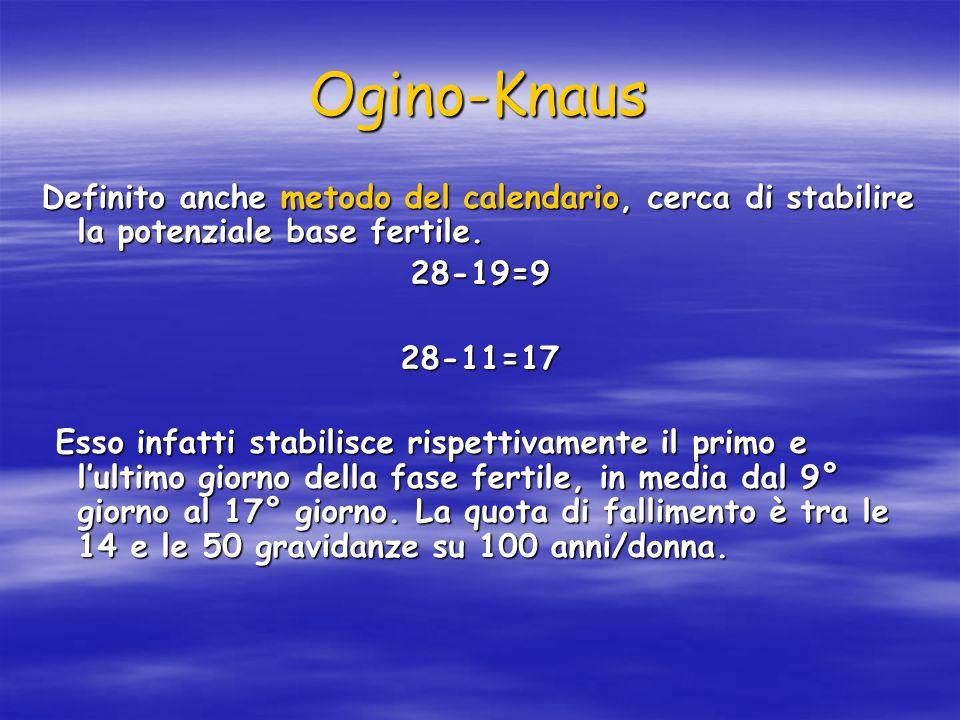 Ogino-Knaus Definito anche metodo del calendario, cerca di stabilire la potenziale base fertile. 28-19=9.