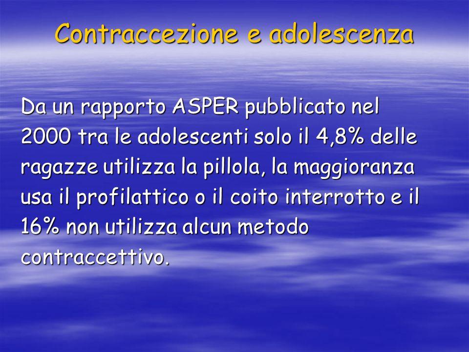 Contraccezione e adolescenza
