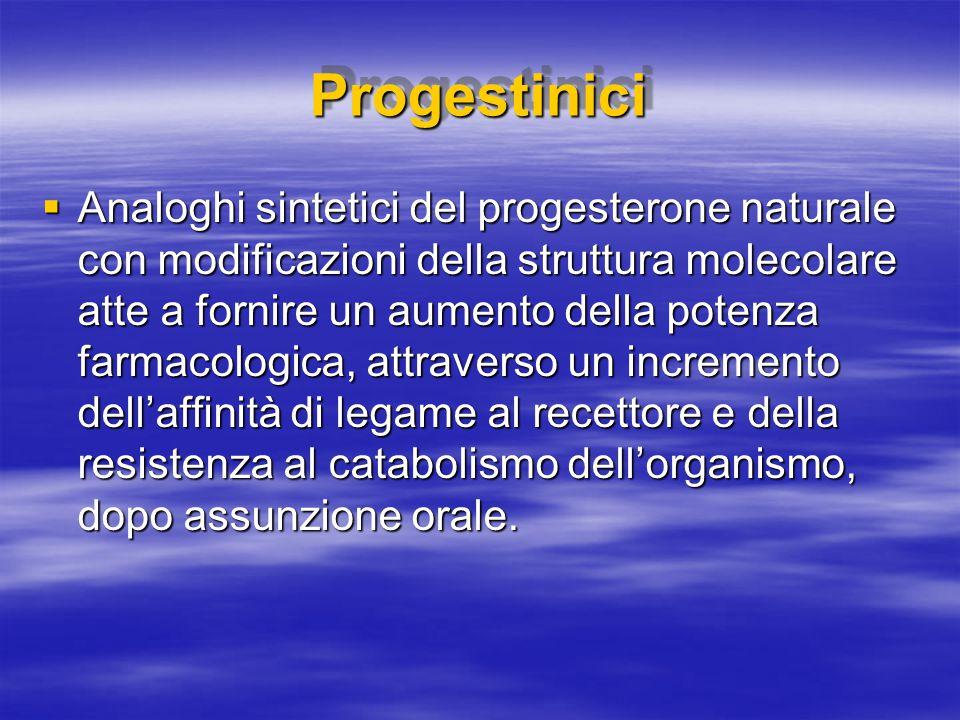 Progestinici
