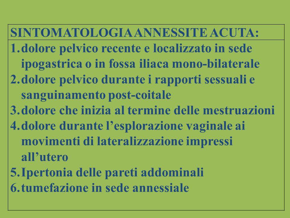 SINTOMATOLOGIA ANNESSITE ACUTA: