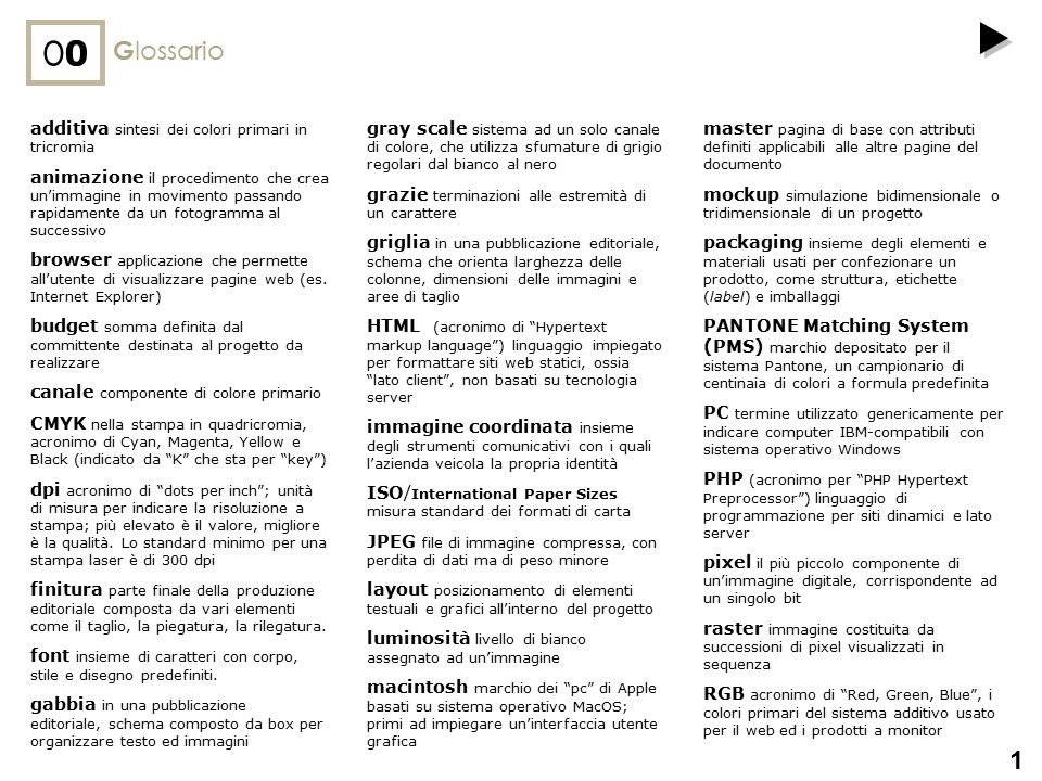O0 Glossario 1 additiva sintesi dei colori primari in tricromia