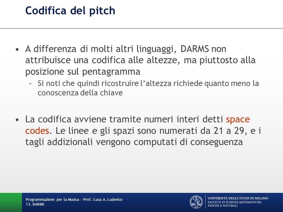 Codifica del pitch