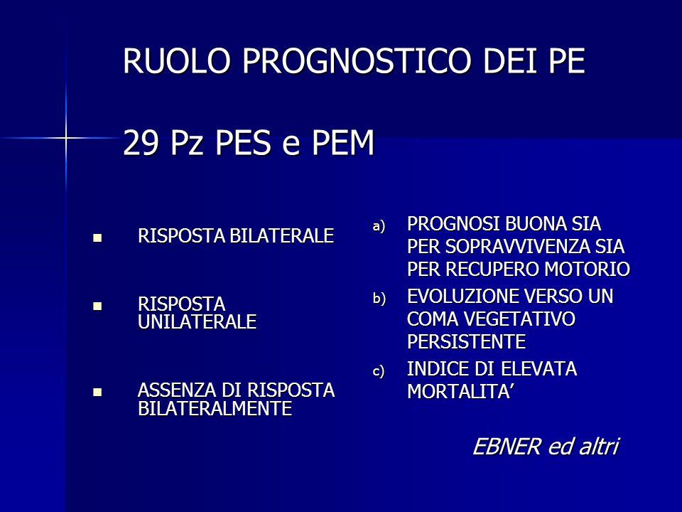 RUOLO PROGNOSTICO DEI PE 29 Pz PES e PEM