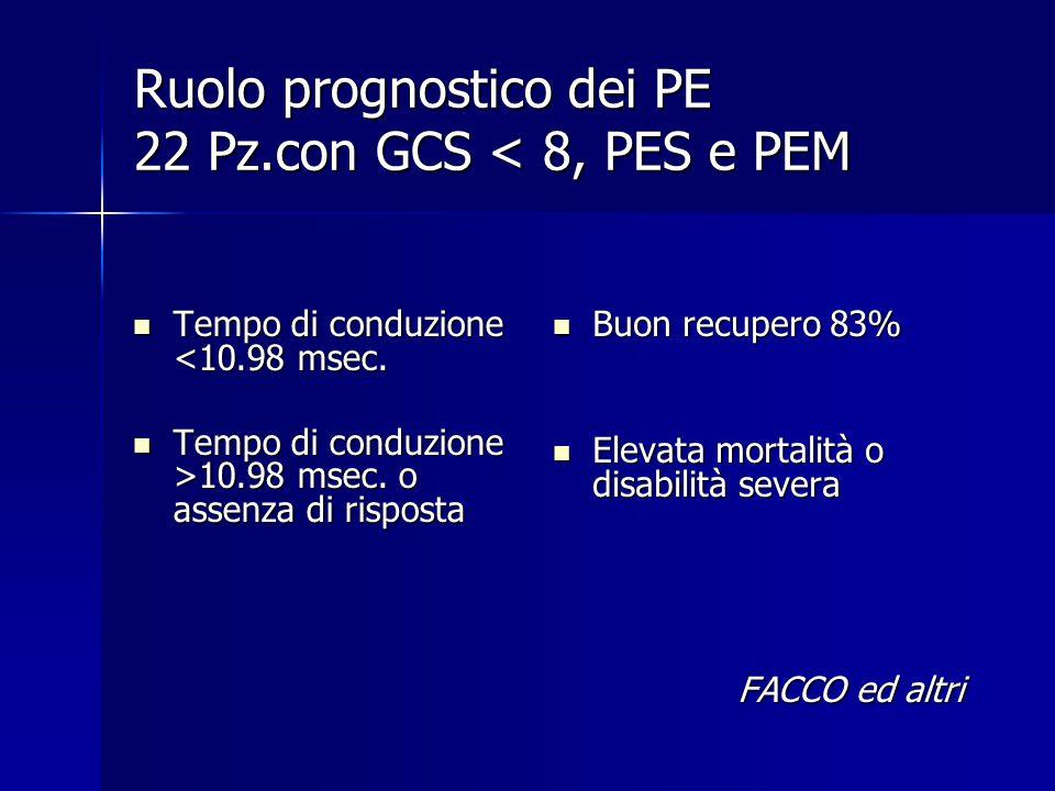Ruolo prognostico dei PE 22 Pz.con GCS < 8, PES e PEM