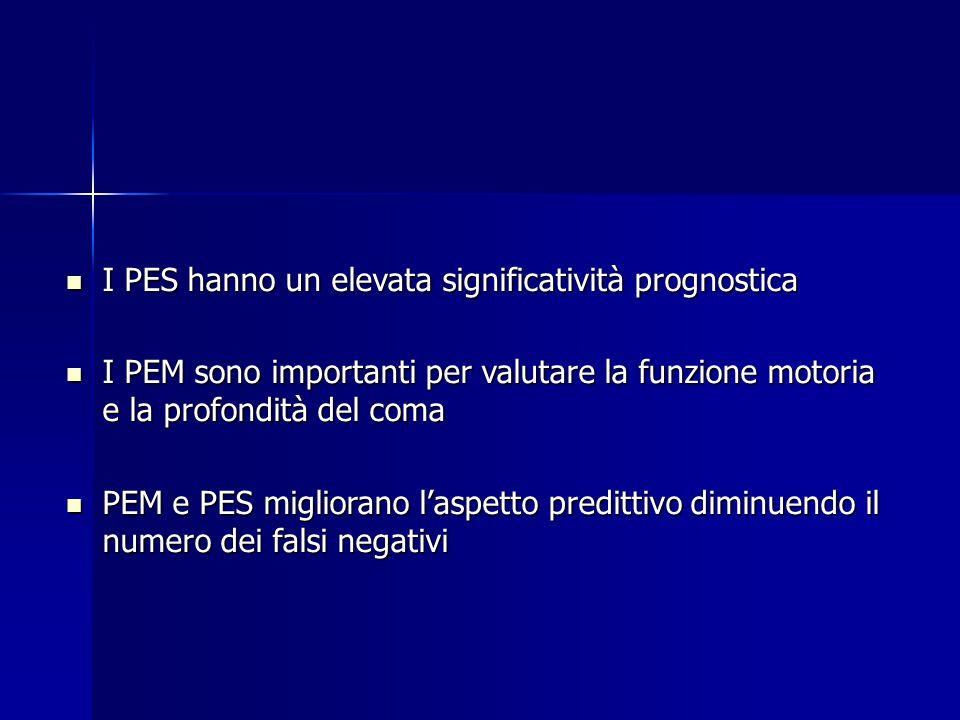 I PES hanno un elevata significatività prognostica