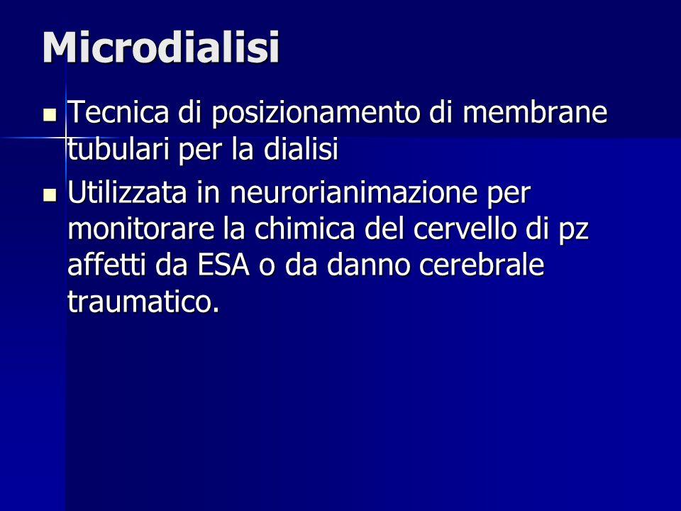 Microdialisi Tecnica di posizionamento di membrane tubulari per la dialisi.