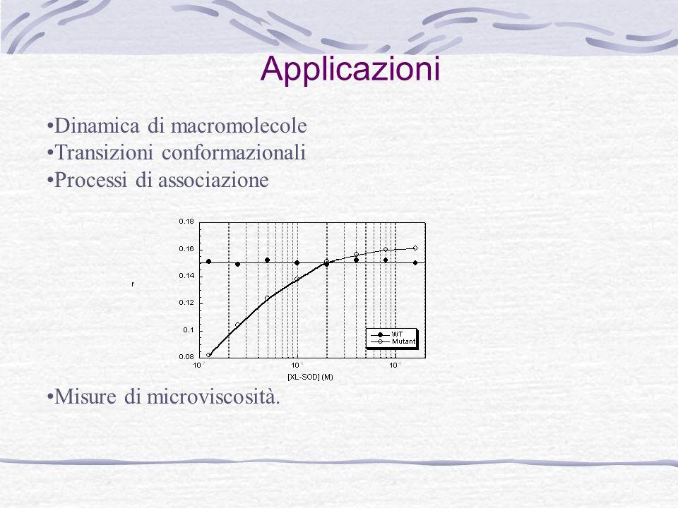 Applicazioni Dinamica di macromolecole Transizioni conformazionali