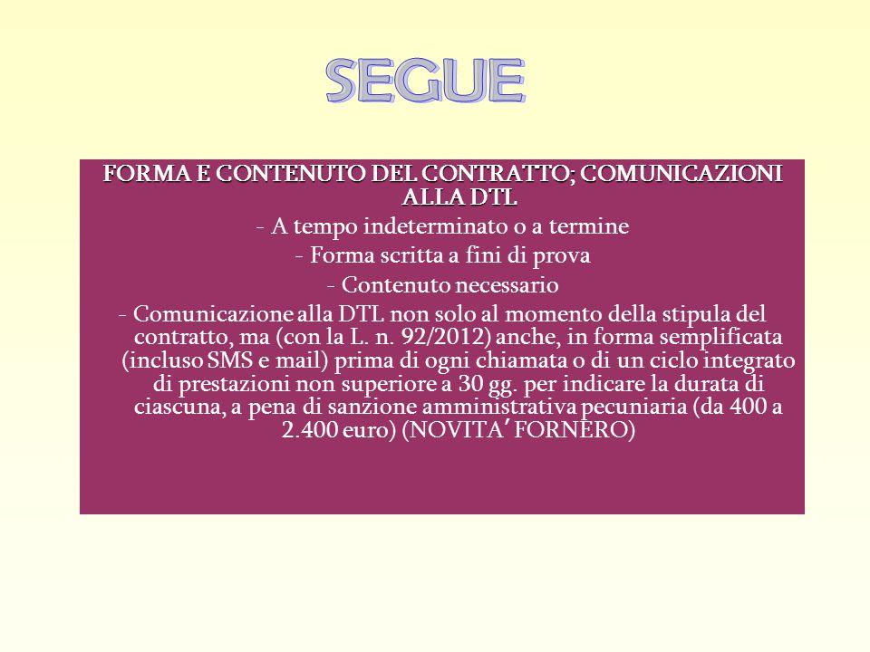 FORMA E CONTENUTO DEL CONTRATTO; COMUNICAZIONI ALLA DTL
