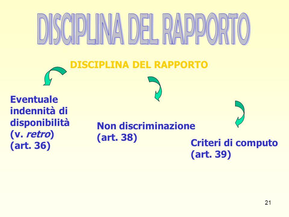 DISCIPLINA DEL RAPPORTO