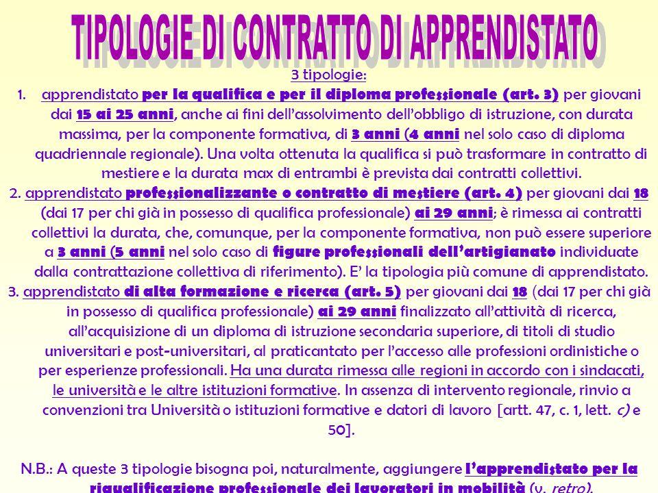 TIPOLOGIE DI CONTRATTO DI APPRENDISTATO