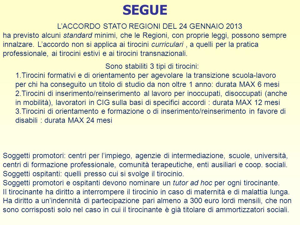 SEGUE L'ACCORDO STATO REGIONI DEL 24 GENNAIO 2013