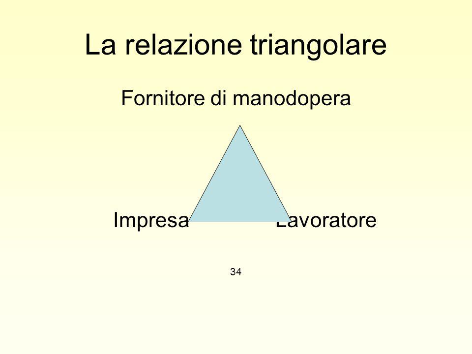 La relazione triangolare